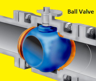 Ball valve animation
