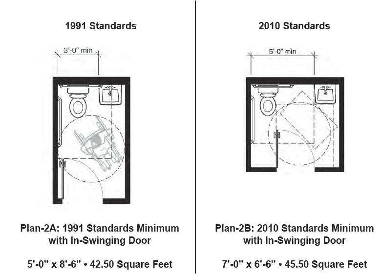 Free home plans ada bathroom floor plans for Ada compliant bathroom layout