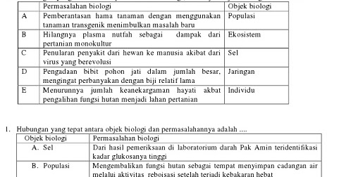 Biology for Update: PREDIKSI BIOLOGI UN 2013 IMAGE