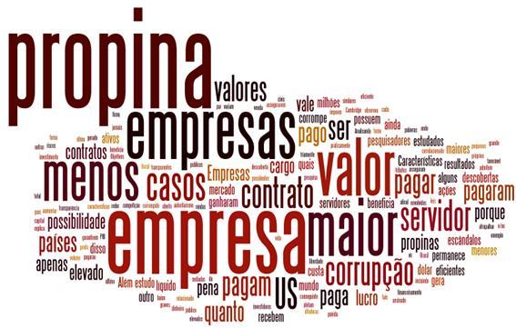 LC PETROPOLIS ITAIPAVA : CORRUPÇÃO