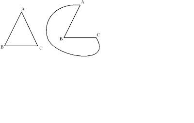 مثلثان متفاوتان رؤسهما واحدة