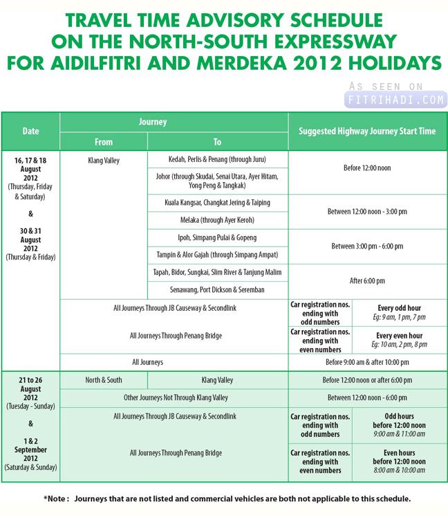 Jadual Panduan Masa Perjalanan Kenderaan di PLUS 2012