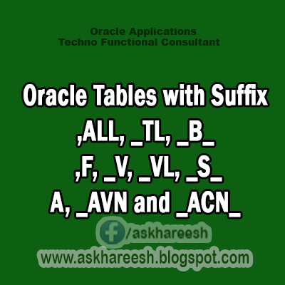 Oracle Tables with Suffix _ALL, _TL, _B, _F, _V, _VL, _S, _A, _AVN and _ACN, AskHareesh Blogspot