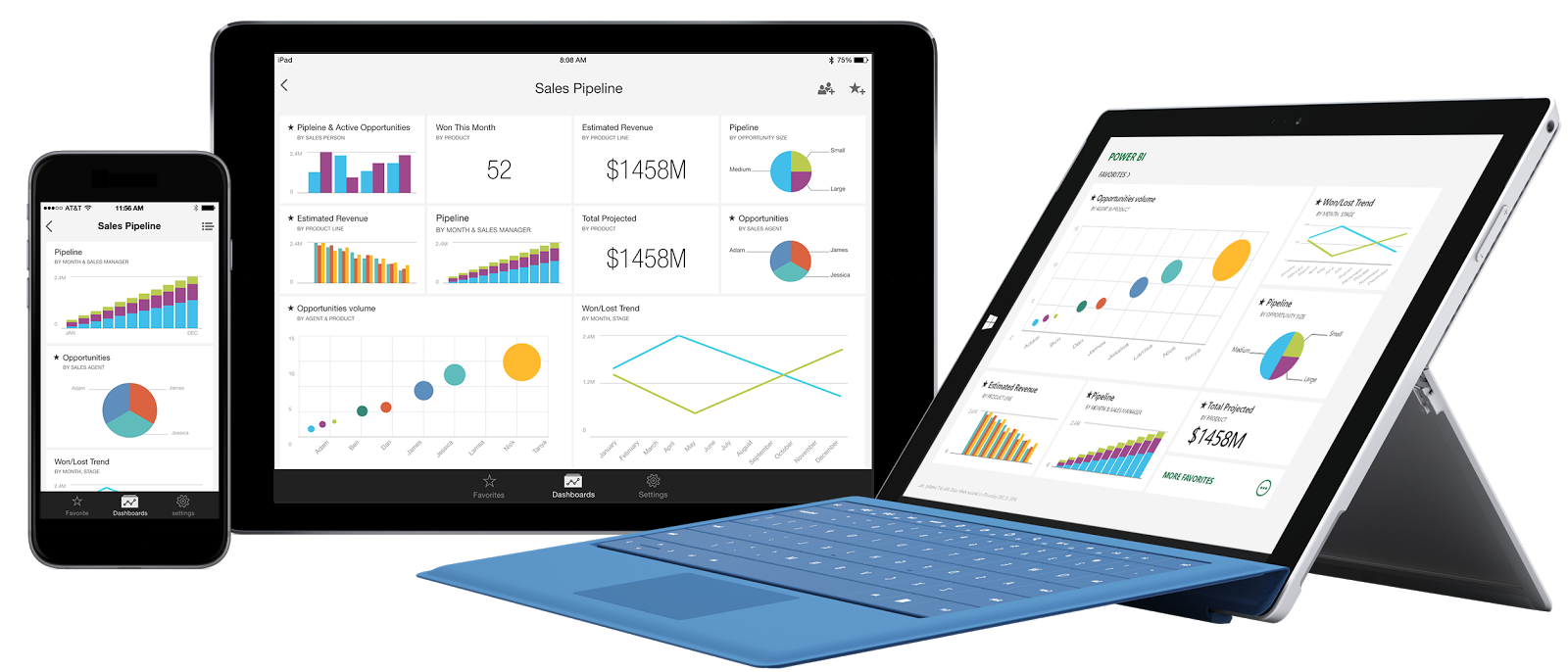 Ravindranathreddy msbi blog power bi really powerful source httpblogsdnbpowerbiarchive20141218new power bi features available for previewpx xflitez Gallery