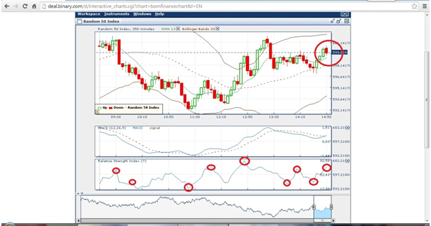 cara analisis carta forex