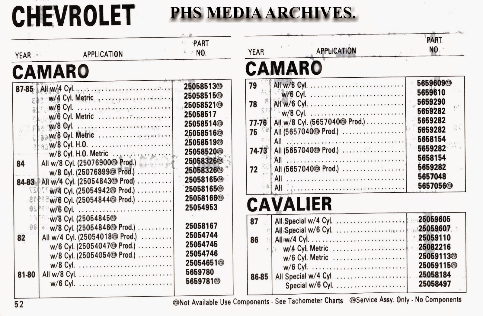chevy engine casting numbers identification
