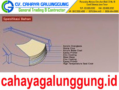 Genteng Metal Global Roof