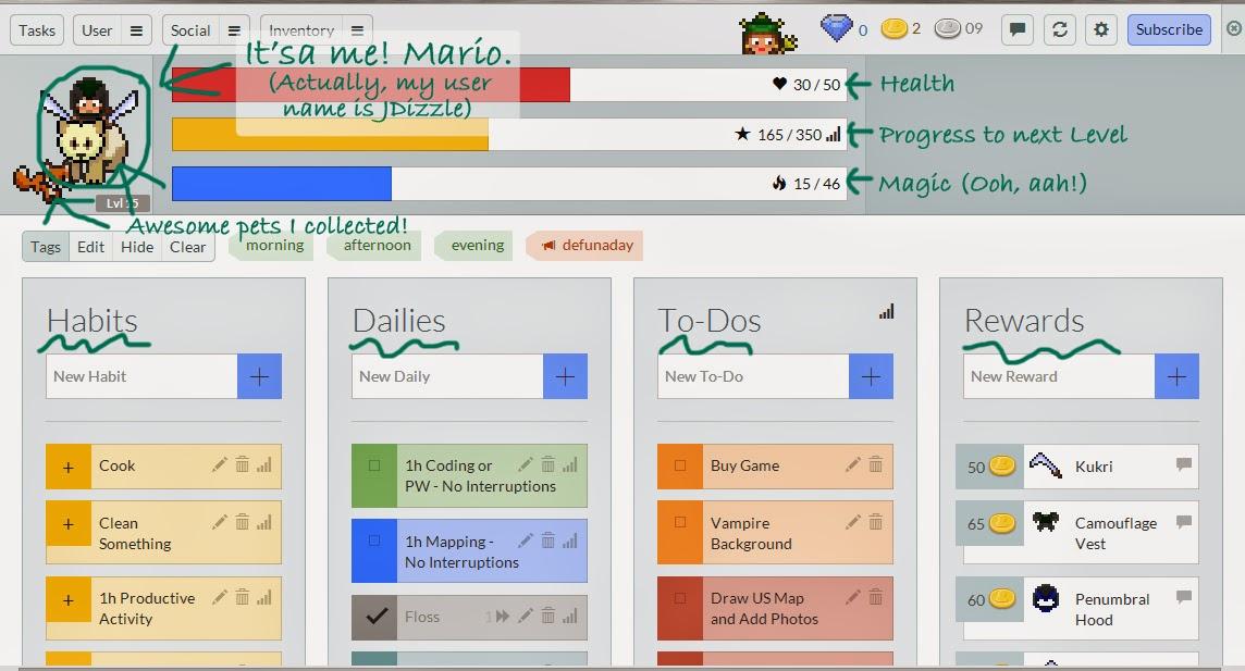 HabitRPG layout explanation   Business, Life & Design