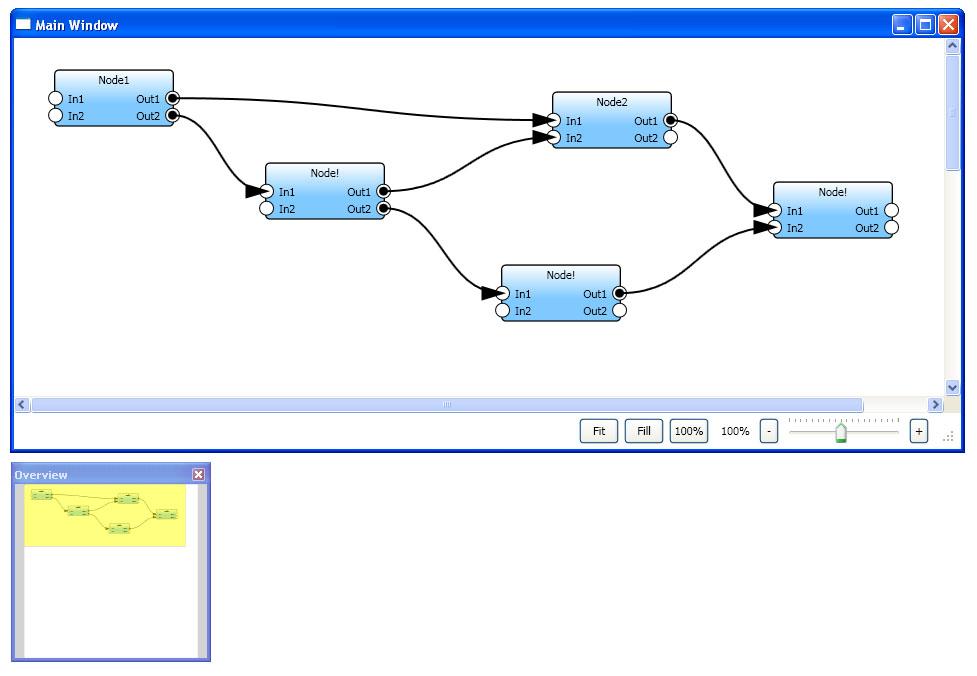 Wpf Flow Diagram - Wiring Diagram Database •