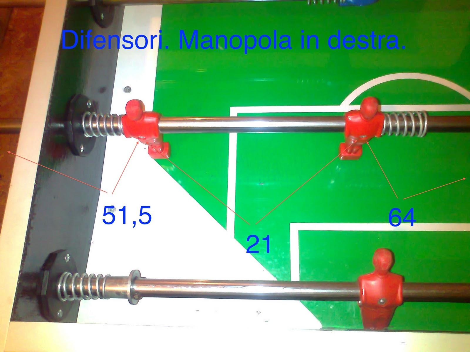 Costruire un calcetto balilla gennaio 2012 - Misure porta di calcio ...