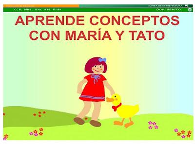 http://udisatenex.educarex.es/atenea2005/cpntrasradelpilar/conceptosbasicos/index.html