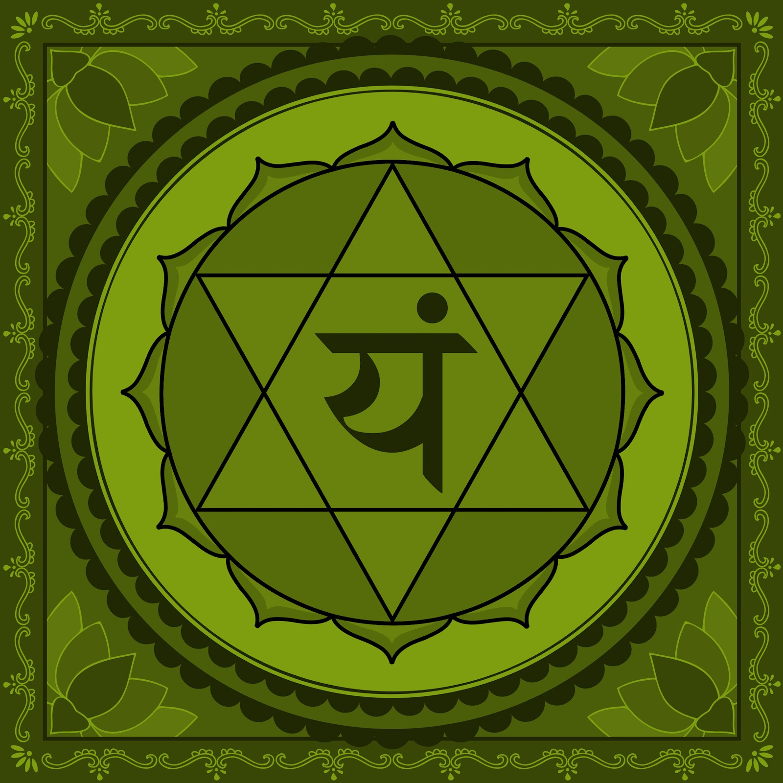 Nilambu Notes What Is The Heart Chakra What Does Anahata Mean