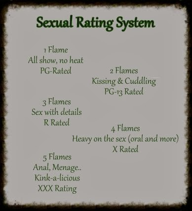 Sexual rating