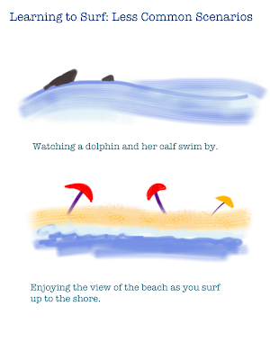 Comic of less common scenarios while learning to surf