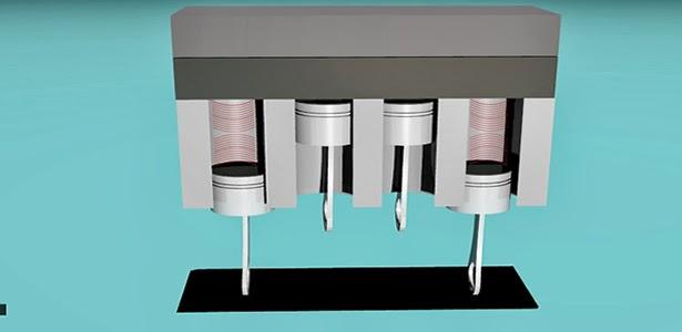 32051d1f481 DIVULGUEM  Brasileiro Antonio Fernandes inventou um Motor Magnético ...