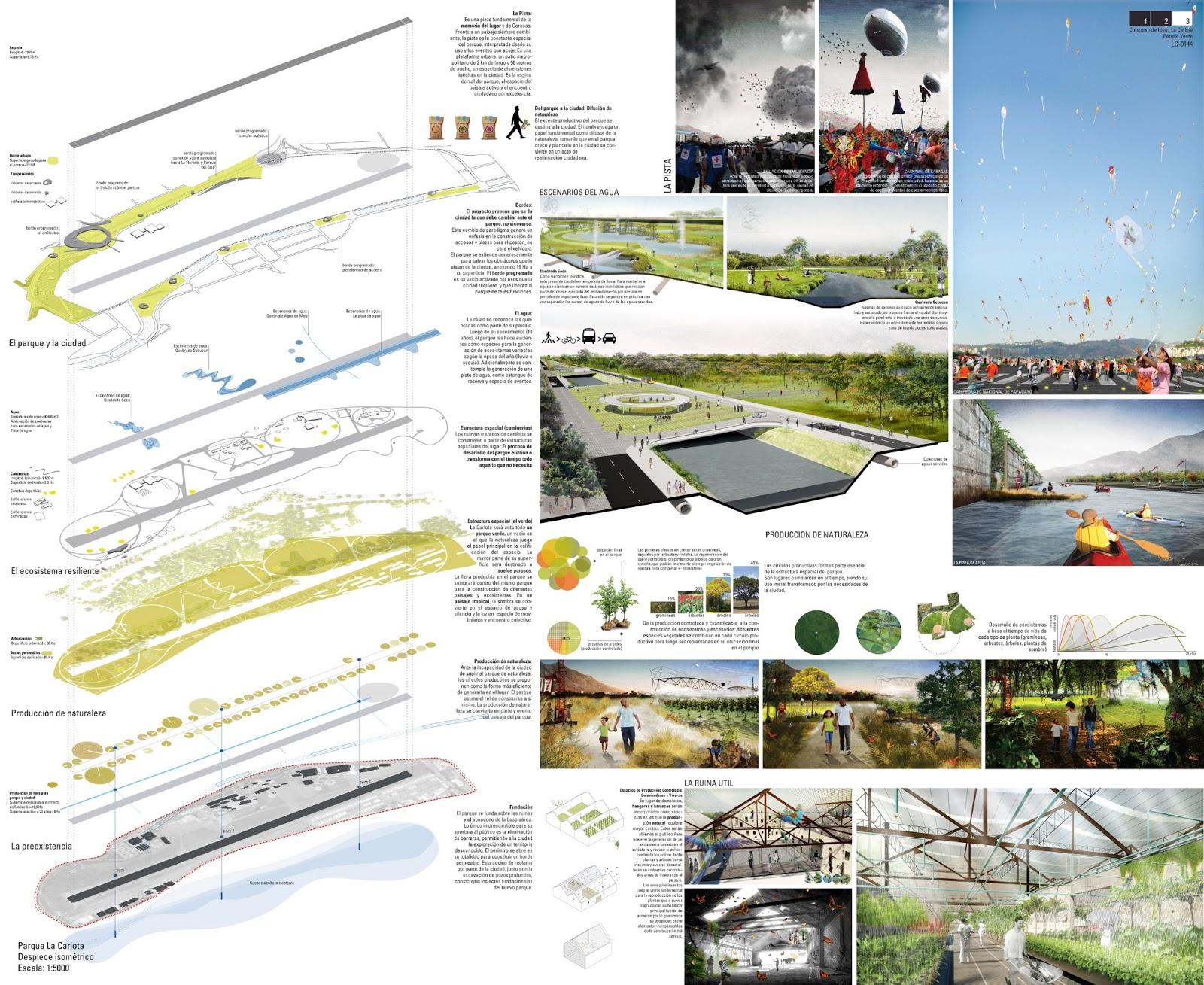 arquitectura ejemplos de memorias descriptivas y