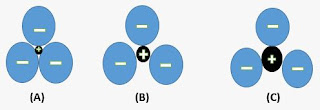 Structure of Ionic Bonds