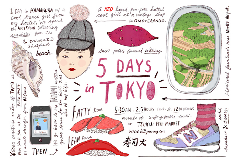 Kitty N. Wong / 5 Days in Tokyo Illustrated Postcard