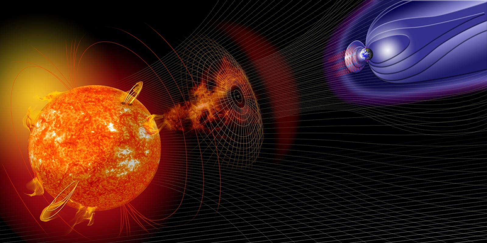 the sun earth connection - El Anatema Solar.