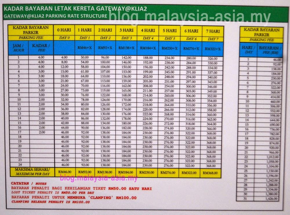 parking rates at klia2