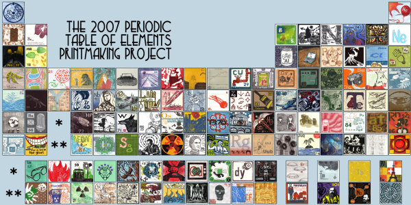 periodic table zi - Periodic Table Zi