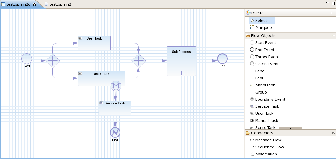 Processes rules and events new bpmn 20 eclipse editor click on image to enlarge ccuart Gallery