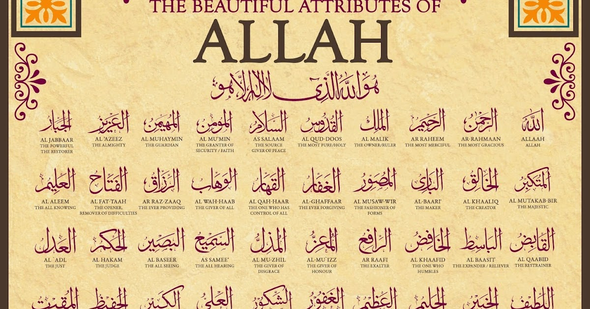 know about islam 99 names of allah
