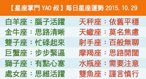 【星座掌門YAO叔】每日星座運勢2015.10.29