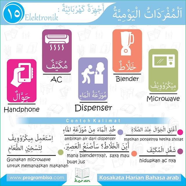 Kosakata harian bahasa arab 015 elektronik bagian 2