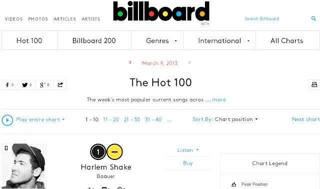 Chart Tangga Lagu Barat Terbaru Maret 2013
