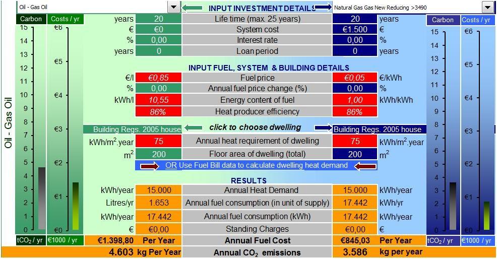 Sistemas de calefaccion electrica best calefaccion - Calefaccion de gas o electrica ...