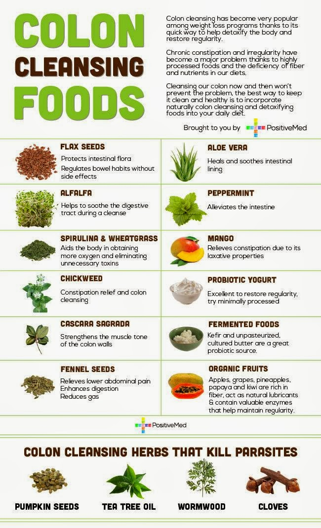 Colon Cleansing Foods infographic