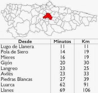 mapa de situacion Oviedo