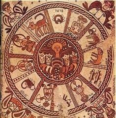Oroscopo Zodiaco costellazioni secondo la scienza documentario
