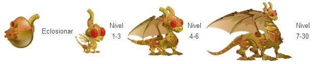 imagen del crecimiento del dragon steampunk