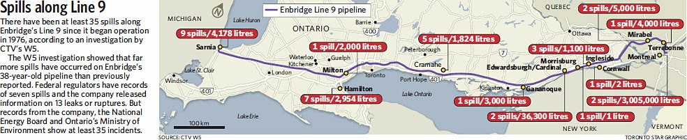 Enbridge Line 9 pipeline in Canada. Click to enlarge.