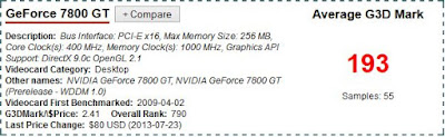 Hasil_benchmark_VGA_Card_GeForce_7800_GT