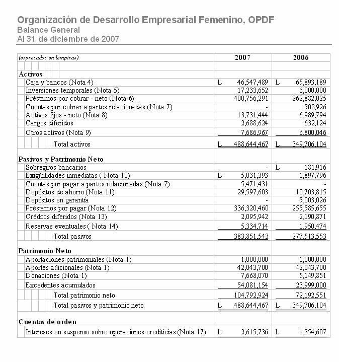 M Dulo 1 Registra Operaciones Contables De Empresas