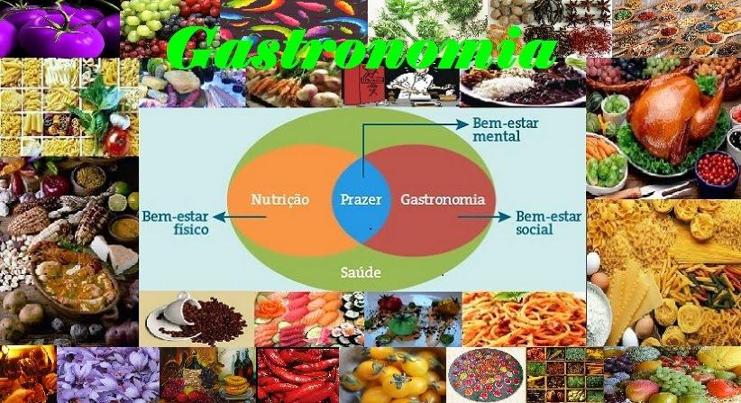 Minha vida na Gastronomia
