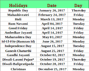List of Exchange Holidays