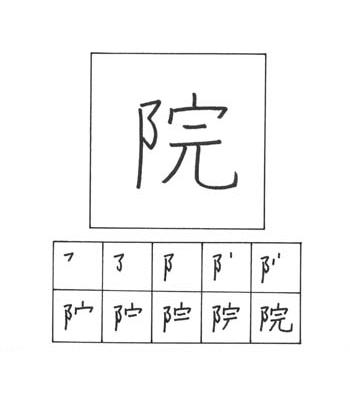 kanji lembaga