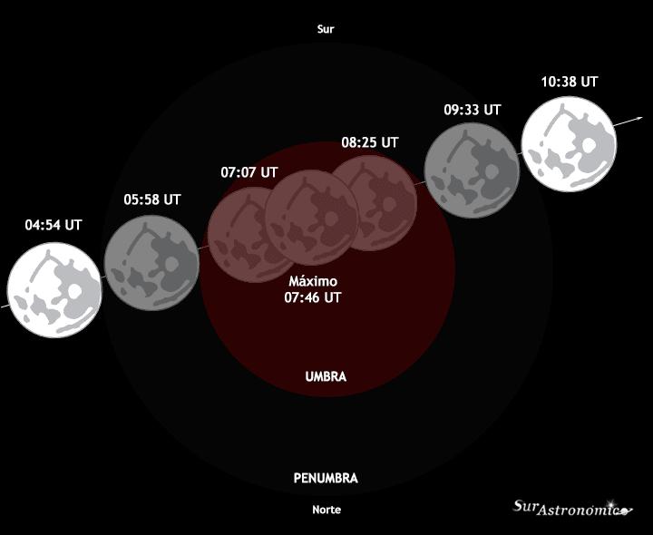 Eclipse Total De La Luna 15 De Abril De 2014 Eclipse_lunar_20140405_1