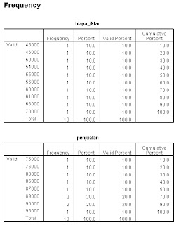 output frequencies_frequency