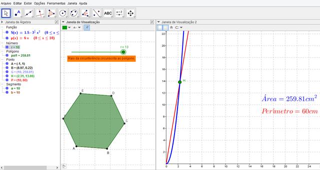 Applet no Geogebra que relaciona o perímetro e a área de um polígono regular