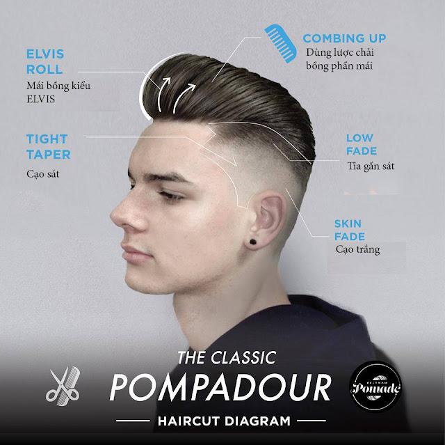 HƯỚNG DẪN TẠO KIỂU TÓC POMPADOUR DỄ DÀNG Men's Hair Easy Pompadour