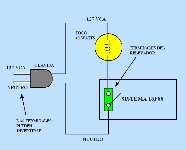 Electronica Iv Semestre  M  Sistemas Electronicos