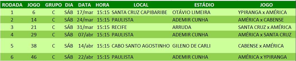 Divulgada a tabela do Campeonato Pernambucano SUB-20