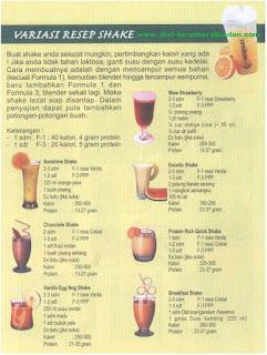 Resep Sarapan Sehat