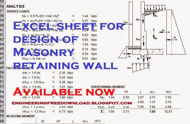 Retaining Wall Design Calculations : Design of masonry retaining wall in excel sheet free