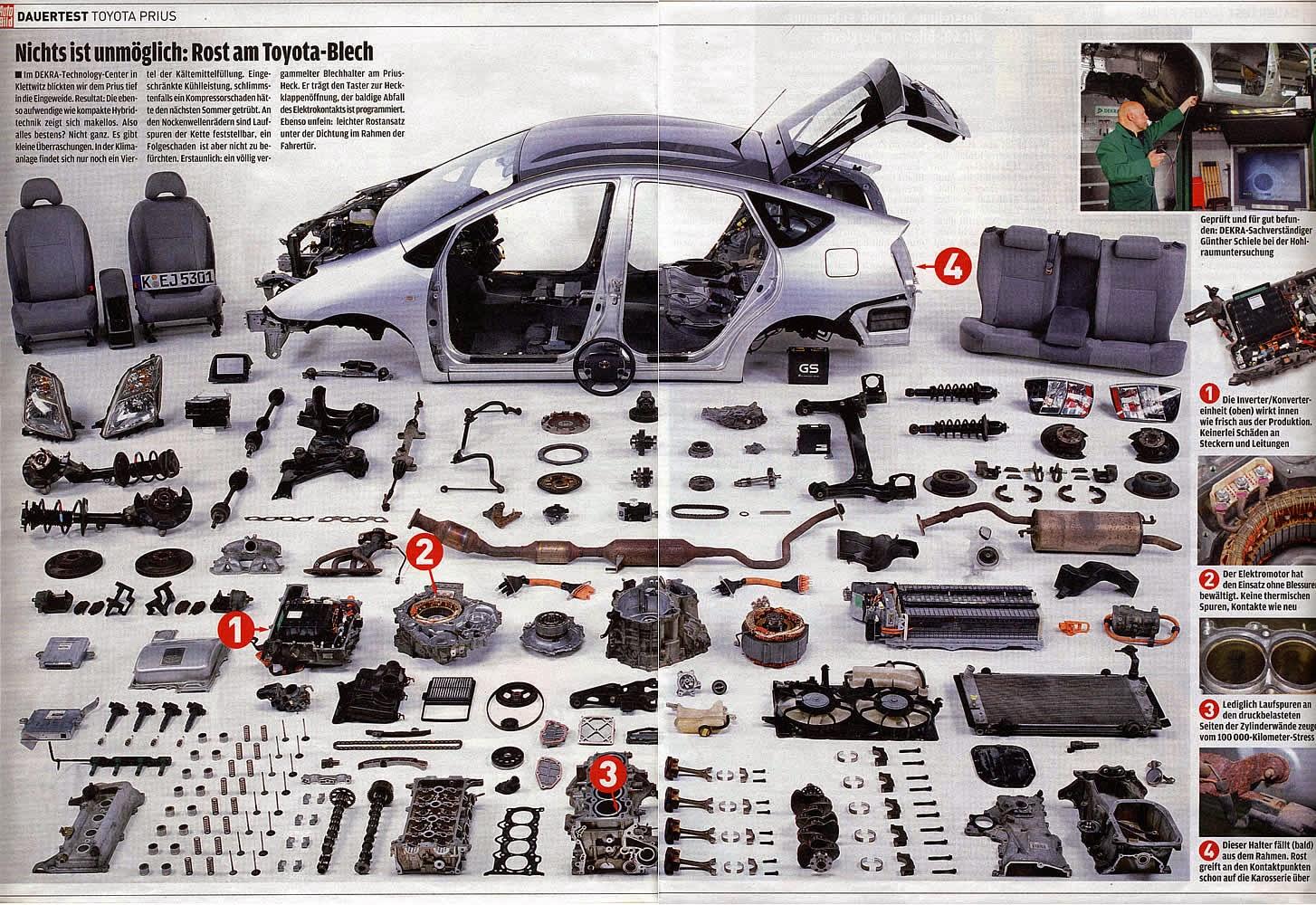 Parts Pictures